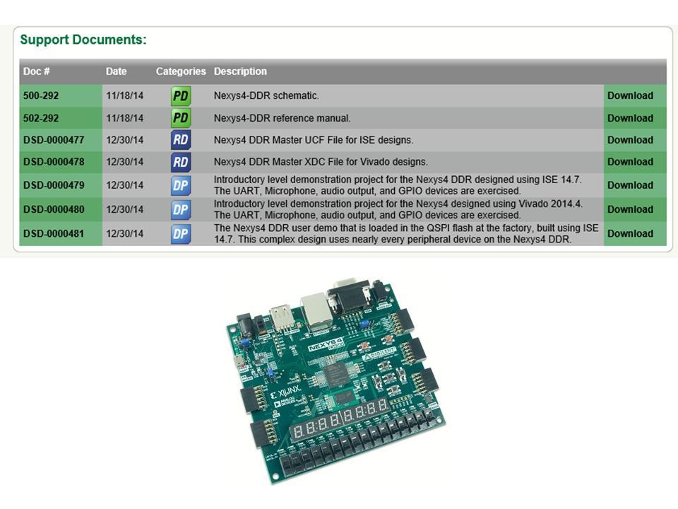 Nexys4 DDR