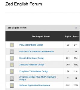 Zed English Forum
